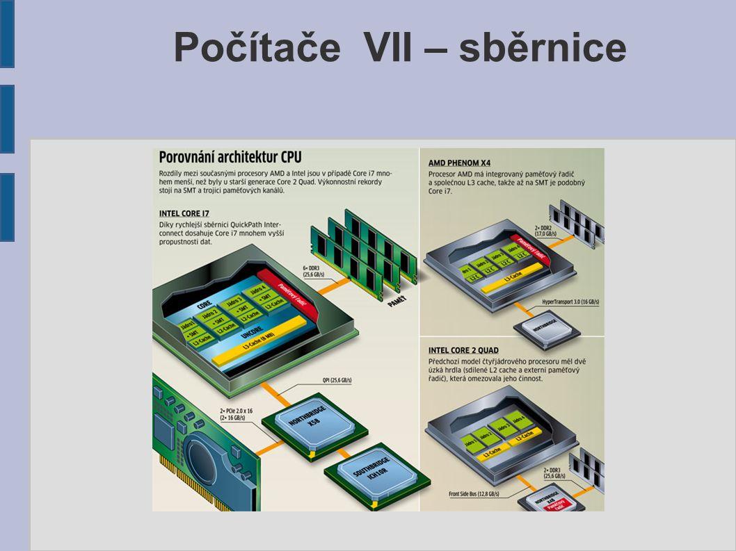 Nejrychlejší verze sběrnice FSB, pracující na frekvenci 1600 MHz, má teoreticky také 12,8 GB/s, jenže v obou směrech dohromady.