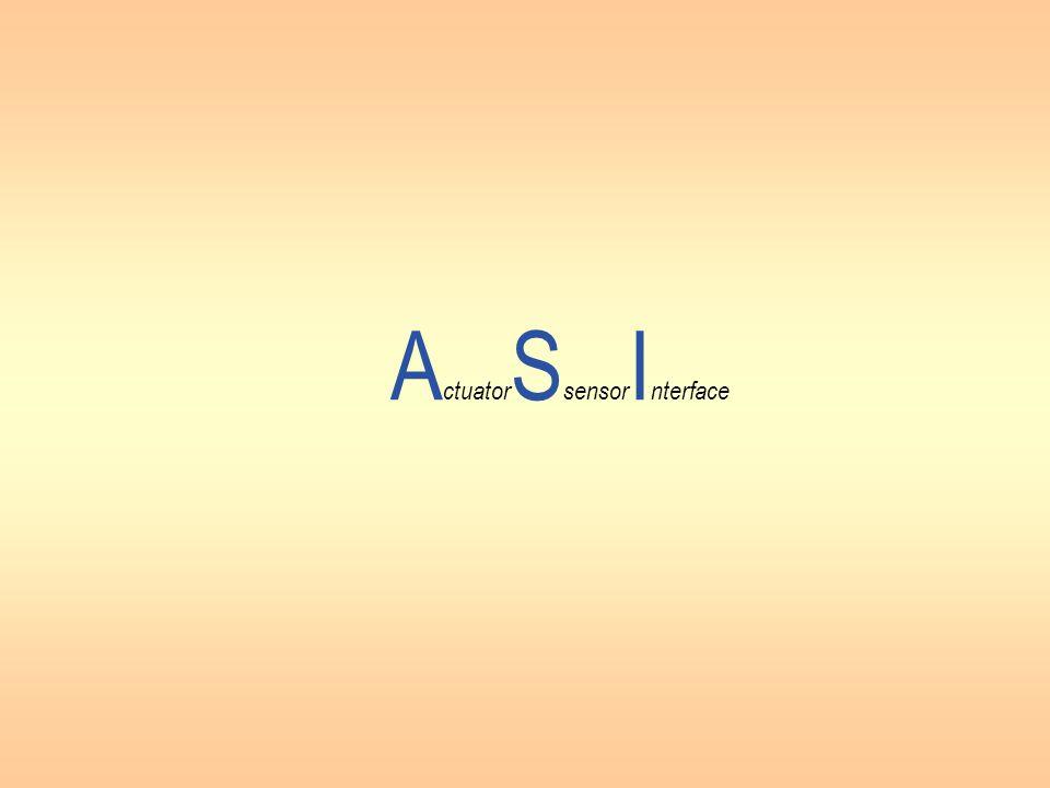 ASI – linková vrstva standardu Linková vrstva používá řízení přístupu Master-Slave a specifický formát telegramů.