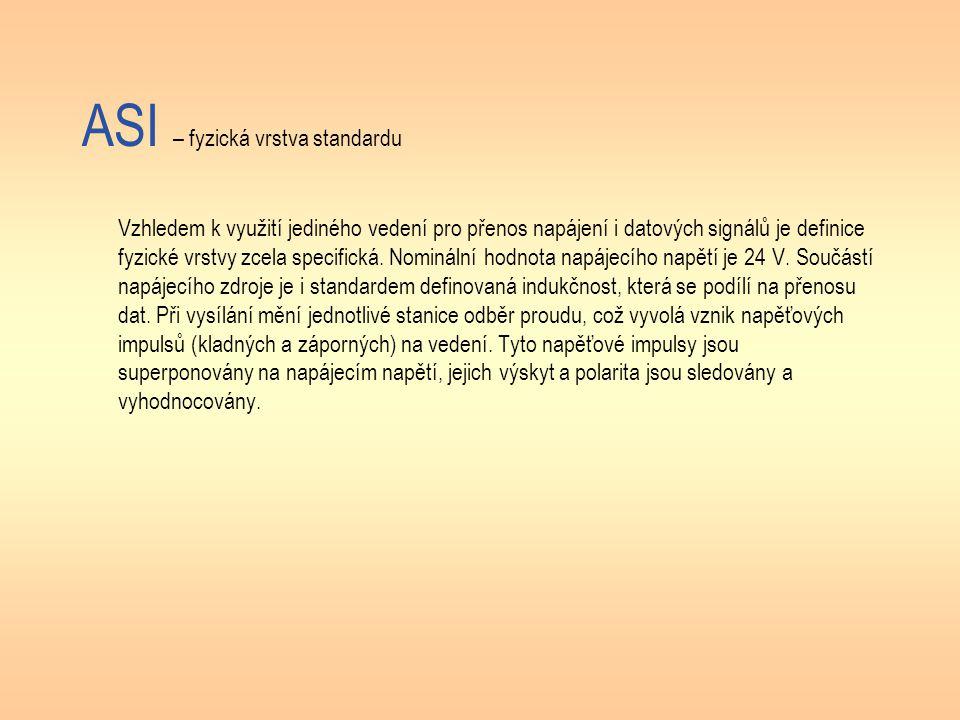 ASI – info http://www.as-interface.net/ http://www.as-interface.com/
