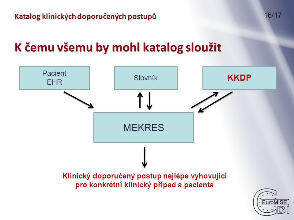 Katalog klinických doporučených postupů 16/17 K čemu všemu by mohl katalog sloužit MEKRES Pacient EHR Slovník KKDP Klinický doporučený postup nejlépe vyhovující pro konkrétní klinický případ a pacienta