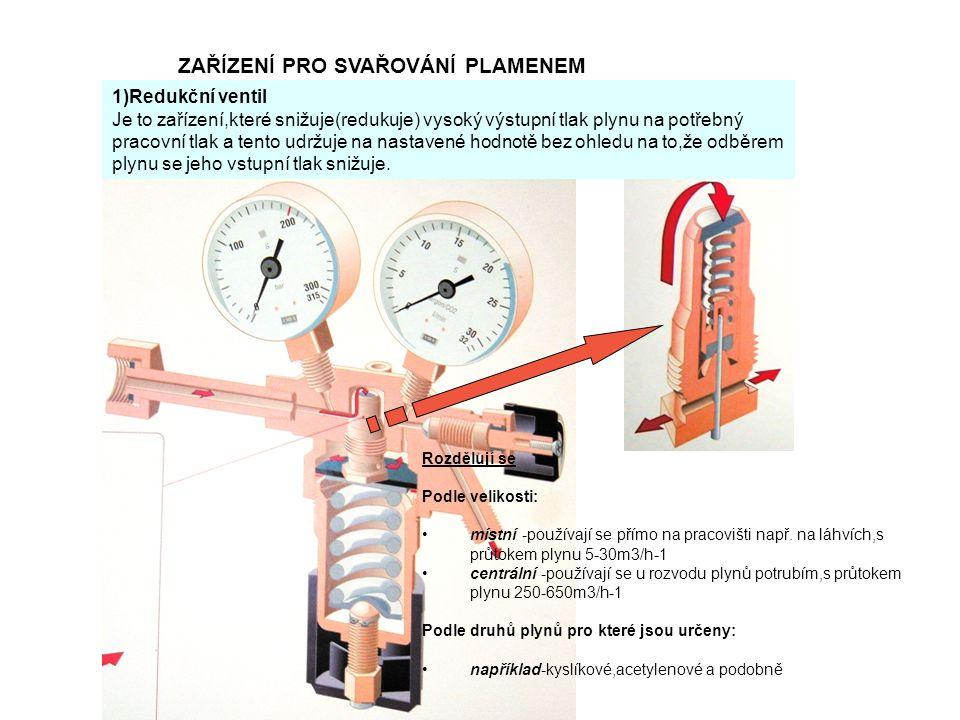 ZAŘÍZENÍ PRO SVAŘOVÁNÍ PLAMENEM 1)Redukční ventil Je to zařízení,které snižuje(redukuje) vysoký výstupní tlak plynu na potřebný pracovní tlak a tento