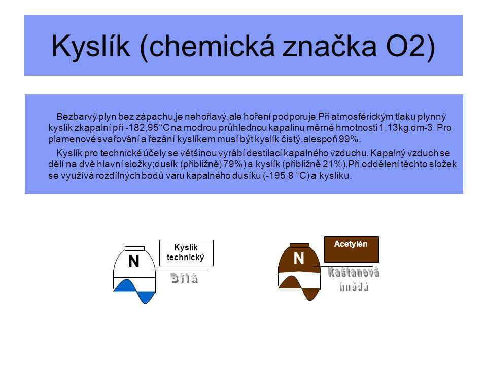 Kyslík (chemická značka O2) Bezbarvý plyn bez zápachu,je nehořlavý,ale hoření podporuje.Při atmosférickým tlaku plynný kyslík zkapalní při -182,95°C n
