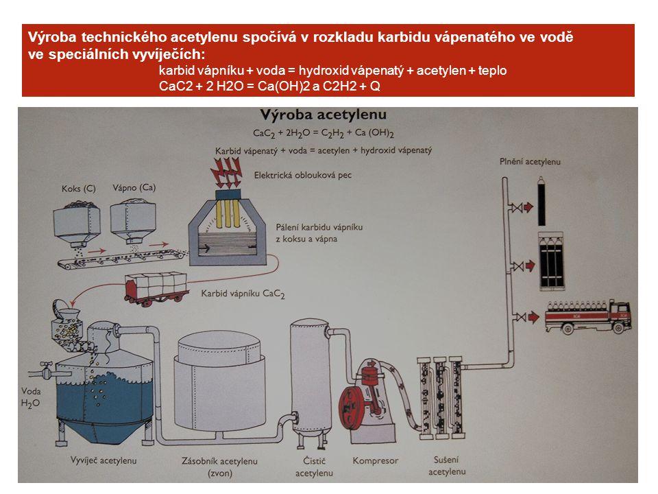 Výroba technického acetylenu spočívá v rozkladu karbidu vápenatého ve vodě ve speciálních vyvíječích: karbid vápníku + voda = hydroxid vápenatý + acet