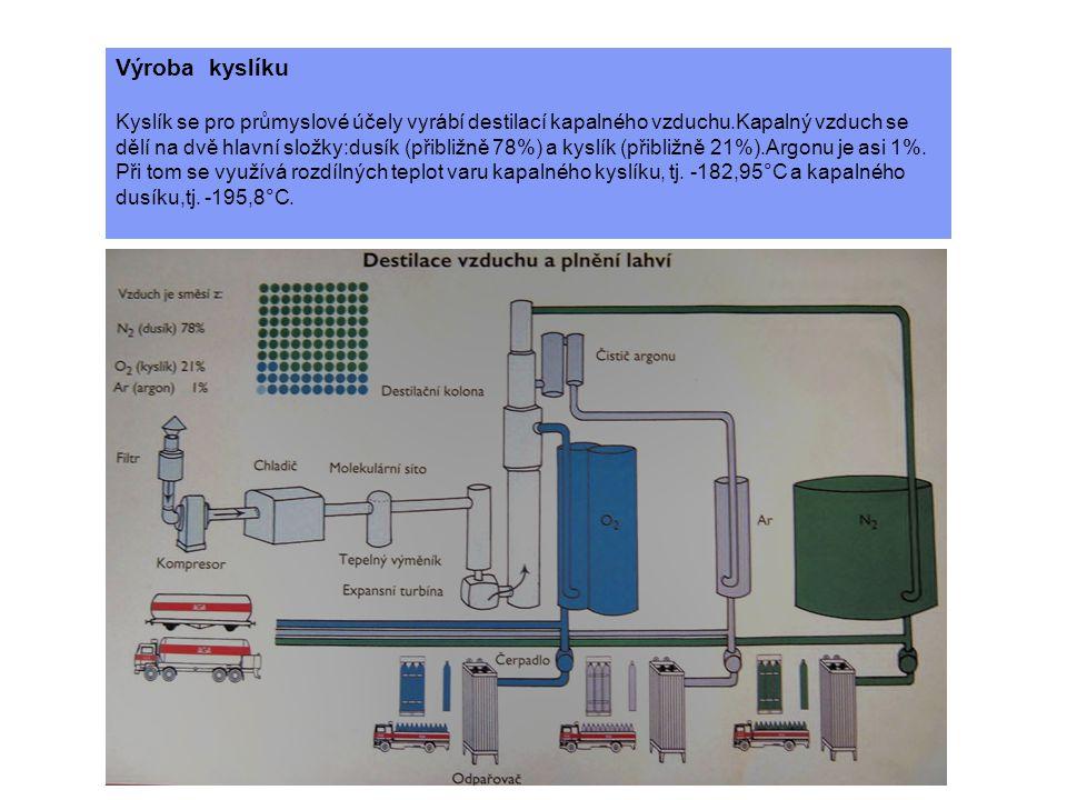 Výroba kyslíku Kyslík se pro průmyslové účely vyrábí destilací kapalného vzduchu.Kapalný vzduch se dělí na dvě hlavní složky:dusík (přibližně 78%) a k
