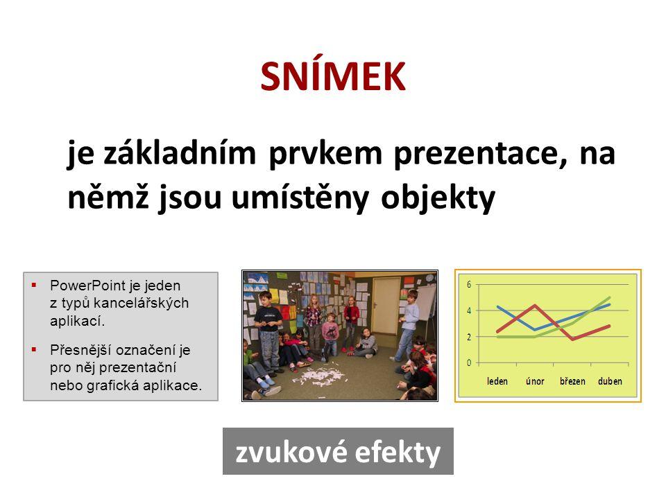 je základním prvkem prezentace, na němž jsou umístěny objekty SNÍMEK  PowerPoint je jeden z typů kancelářských aplikací.