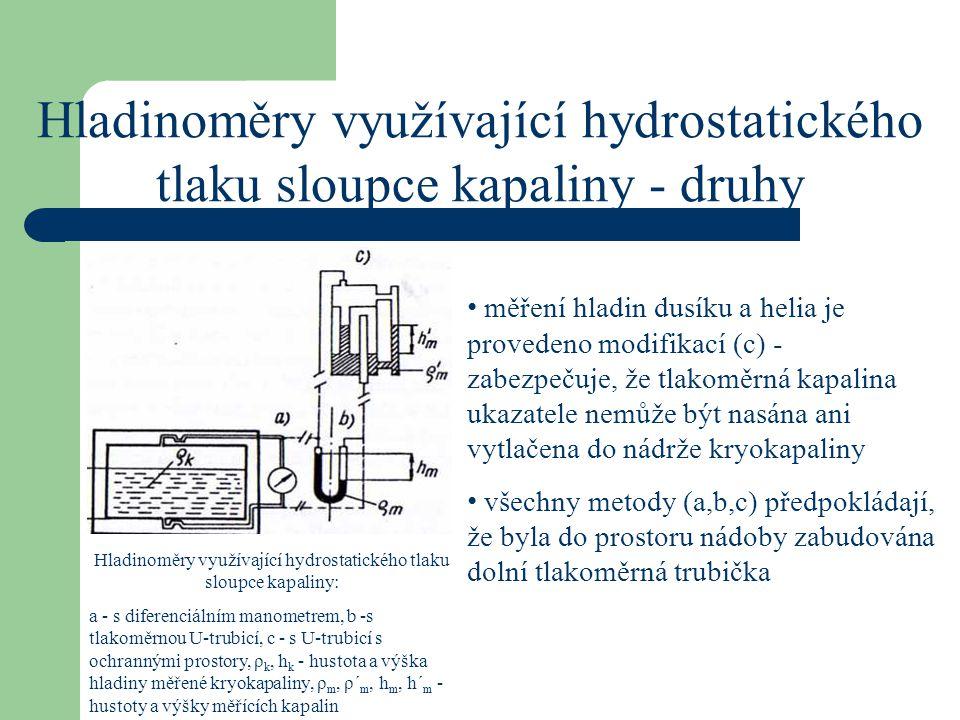Hladinoměry využívající hydrostatického tlaku sloupce kapaliny - druhy Hladinoměry využívající hydrostatického tlaku sloupce kapaliny: a - s diferenci
