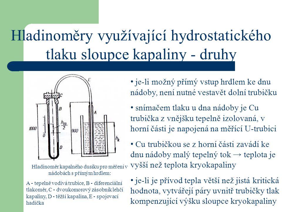 Hladinoměry využívající hydrostatického tlaku sloupce kapaliny - druhy Hladinoměr kapalného dusíku pro měření v nádobách s přímým hrdlem: A - tepelně