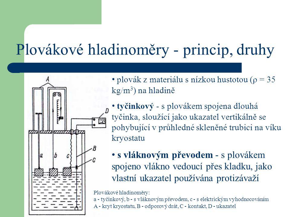 Plovákové hladinoměry - princip, druhy plovák z materiálu s nízkou hustotou (ρ = 35 kg/m 3 ) na hladině tyčinkový - s plovákem spojena dlouhá tyčinka,