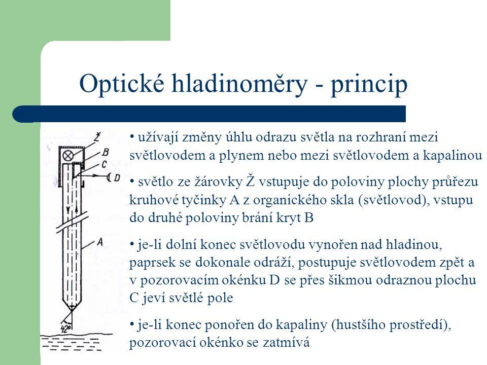 Optické hladinoměry - princip užívají změny úhlu odrazu světla na rozhraní mezi světlovodem a plynem nebo mezi světlovodem a kapalinou světlo ze žárov