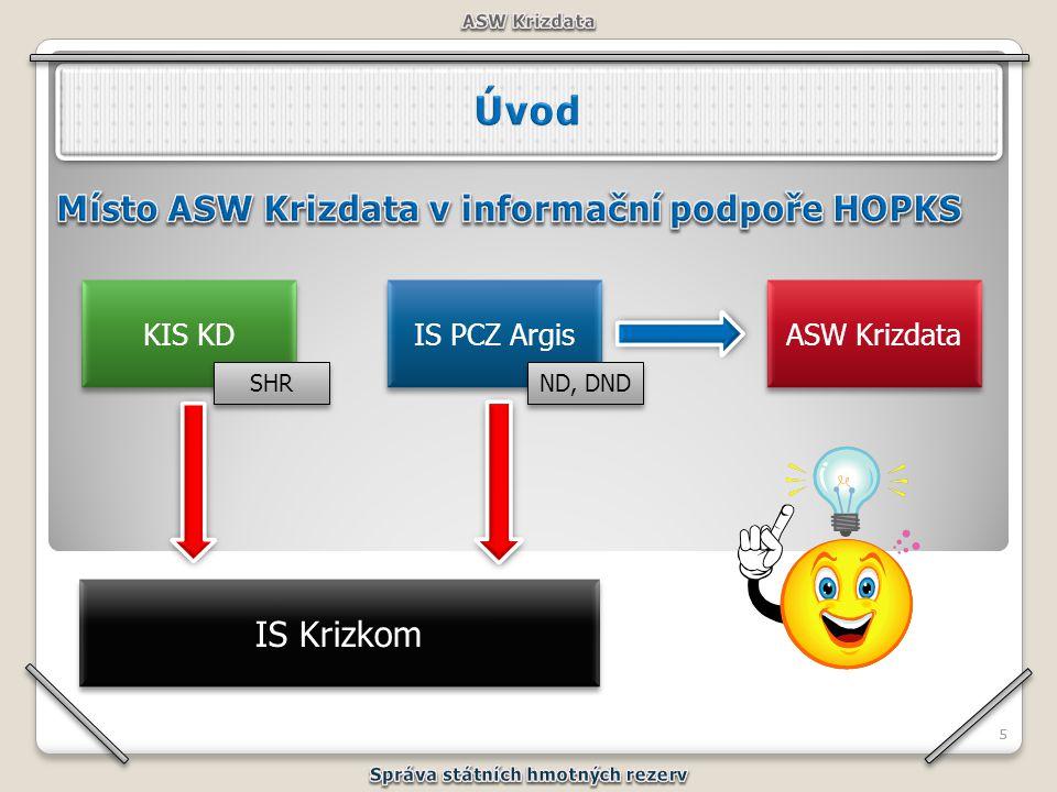 66 IS PCZ Argis ASW Krizdata server SSHR databáze IS Argis databáze IS Argis databáze ASW Krizdata databáze ASW Krizdata databáze ASW Krizdata databáze ASW Krizdata PC úřadu Instalační SW Krizdata
