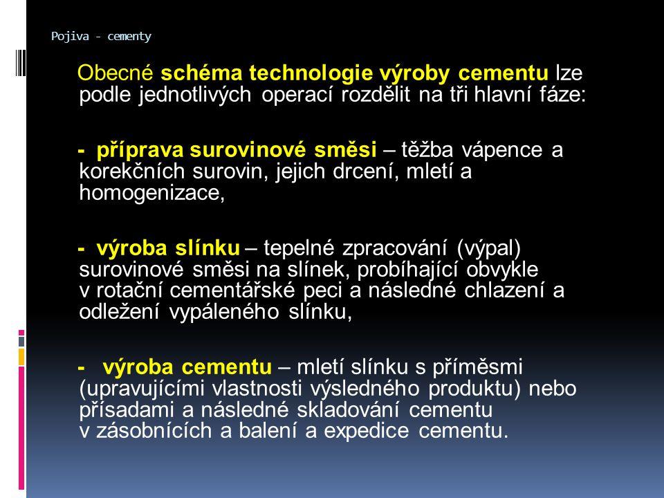 Pojiva - cementy Obecné schéma technologie výroby cementu lze podle jednotlivých operací rozdělit na tři hlavní fáze: - příprava surovinové směsi – tě