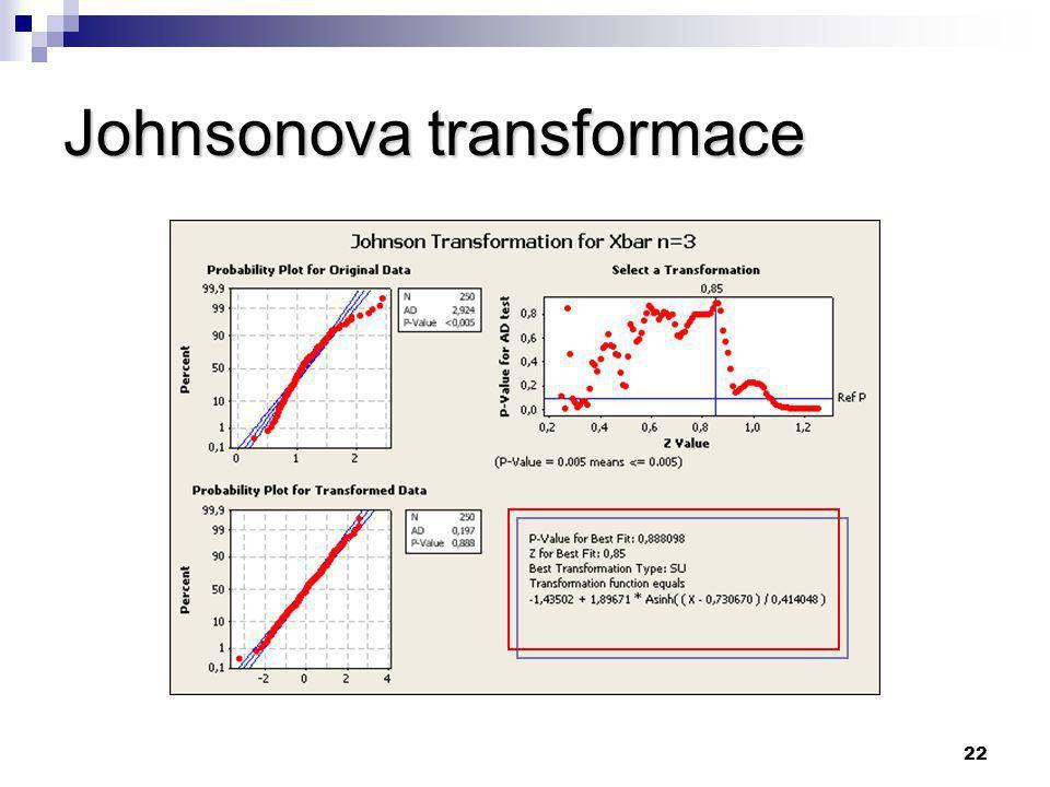 21 Transformace nebyla nalezena V případě, že se nepodaří identifikovat rozdělení výběrových průměrů, ani nalézt vhodnou transformaci, regulační meze stanovíme jako empirické percentily 0,135% a 99,865%.