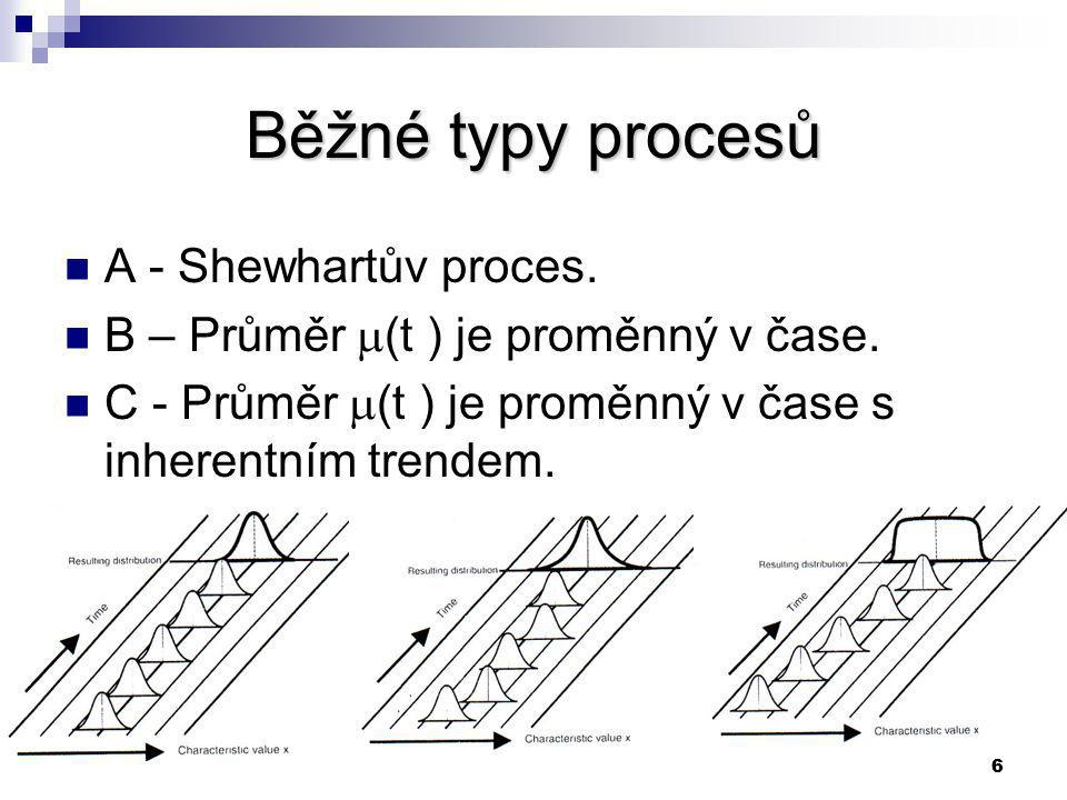66 Běžné typy procesů A - Shewhartův proces.B – Průměr  (t ) je proměnný v čase.