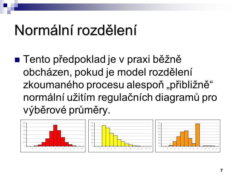"""7 Normální rozdělení Tento předpoklad je v praxi běžně obcházen, pokud je model rozdělení zkoumaného procesu alespoň """"přibližně normální užitím regulačních diagramů pro výběrové průměry."""