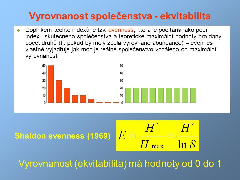 Vyrovnanost společenstva - ekvitabilita  Doplňkem těchto indexů je tzv. evenness, která je počítána jako podíl indexu skutečného společenstva a teore