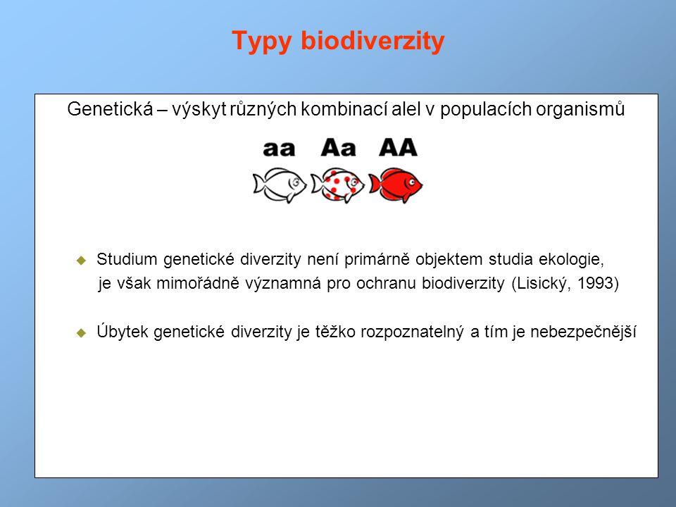 Typy biodiverzity Genetická – výskyt různých kombinací alel v populacích organismů u Studium genetické diverzity není primárně objektem studia ekologi