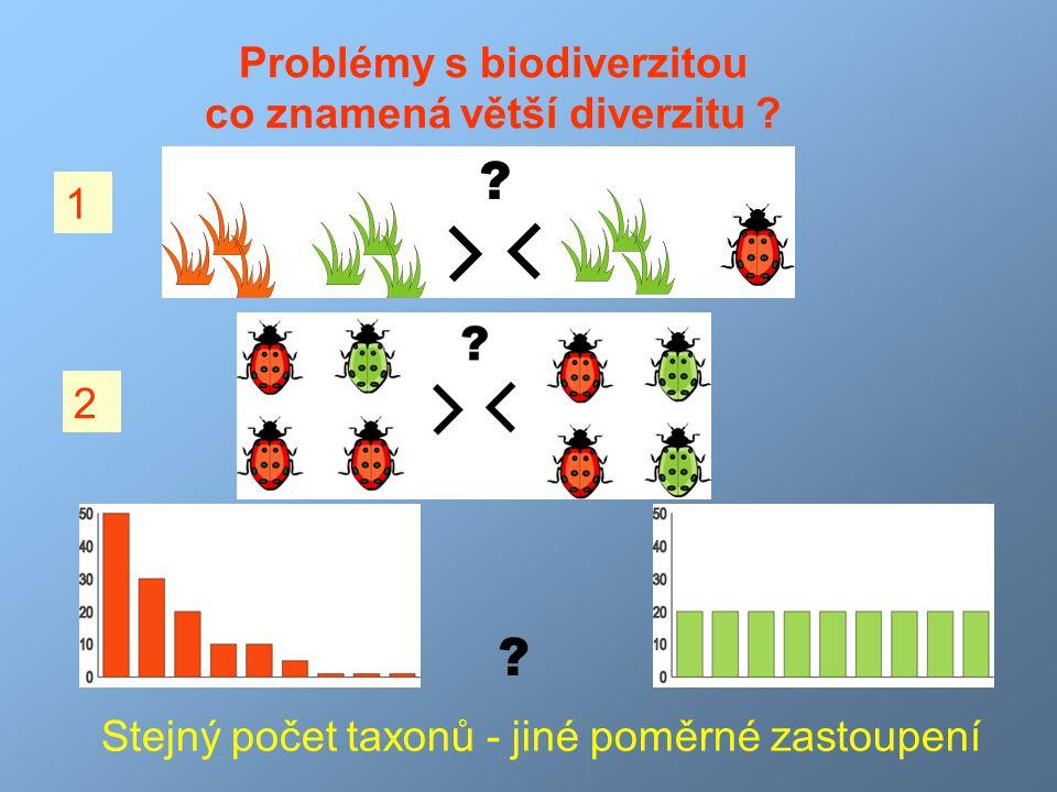 Problémy s biodiverzitou co znamená větší diverzitu ? 1 ? 2 Stejný počet taxonů - jiné poměrné zastoupení