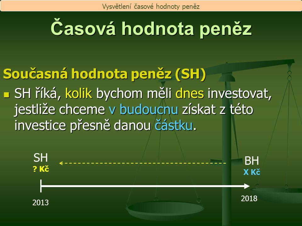 Časová hodnota peněz Současná hodnota peněz (SH) SH říká, kolik bychom měli dnes investovat, jestliže chceme v budoucnu získat z této investice přesně