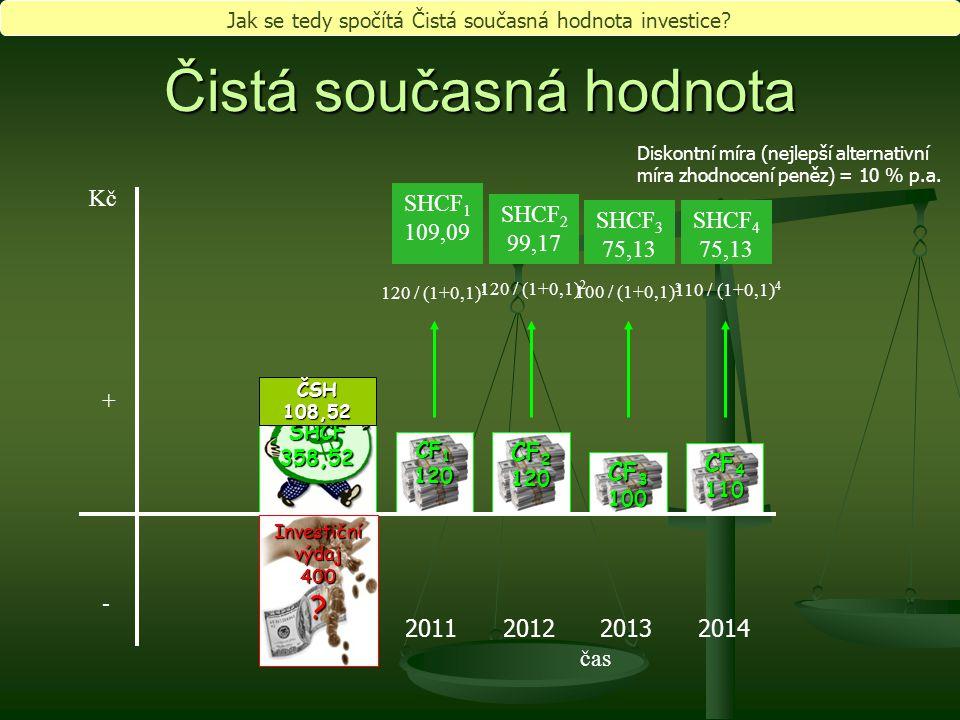 SHCF358,52 Čistá současná hodnota Investiční výdaj 250 ČSH108,52 SHCF 1 109,09 CF 1 120 CF 2 120 CF 3 100 CF 4 110 2010 2011 2012 2013 2014 čas Kč +-+