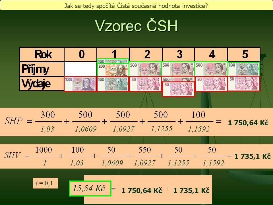 Vzorec ČSH i = 0,1 1,03 1,06091,0927 1,1255 1,1592 1,03 1,06091,09271,12551,15921 1 750,64 Kč 1 735,1 Kč 1 750,64 Kč 1 735,1 Kč 15,54 Kč Jak se tedy s