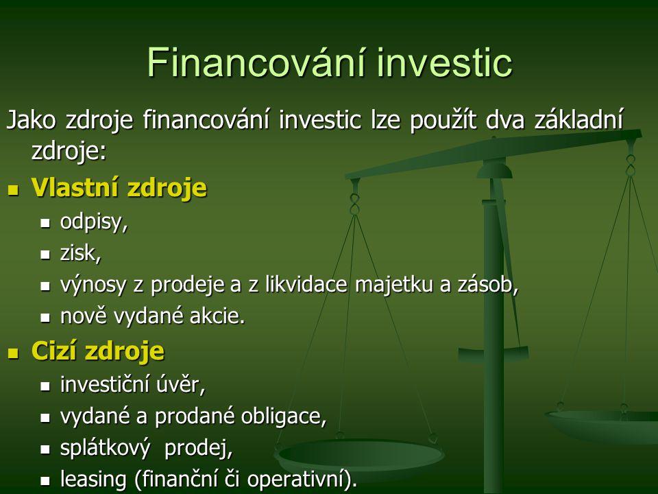 Financování investic Jako zdroje financování investic lze použít dva základní zdroje: Vlastní zdroje Vlastní zdroje odpisy, odpisy, zisk, zisk, výnosy