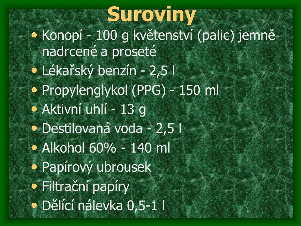 Suroviny Konopí - 100 g květenství (palic) jemně nadrcené a proseté Lékařský benzín - 2,5 l Propylenglykol (PPG) - 150 ml Aktivní uhlí - 13 g Destilov