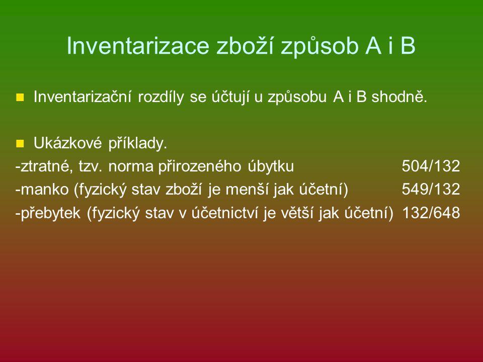 Inventarizace zboží způsob A i B Inventarizační rozdíly se účtují u způsobu A i B shodně. Ukázkové příklady. -ztratné, tzv. norma přirozeného úbytku50