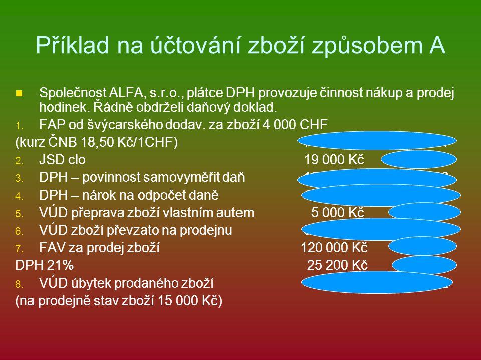 Příklad na účtování zboží způsobem A Společnost ALFA, s.r.o., plátce DPH provozuje činnost nákup a prodej hodinek. Řádně obdrželi daňový doklad. 1. 1.