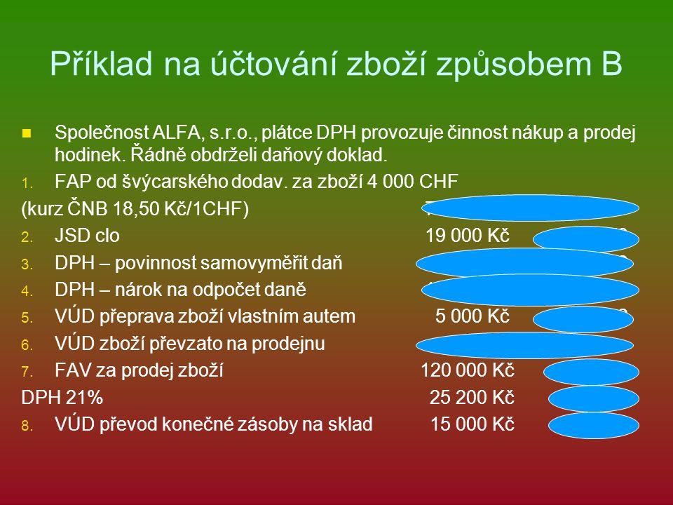 Příklad na účtování zboží způsobem B Společnost ALFA, s.r.o., plátce DPH provozuje činnost nákup a prodej hodinek. Řádně obdrželi daňový doklad. 1. 1.