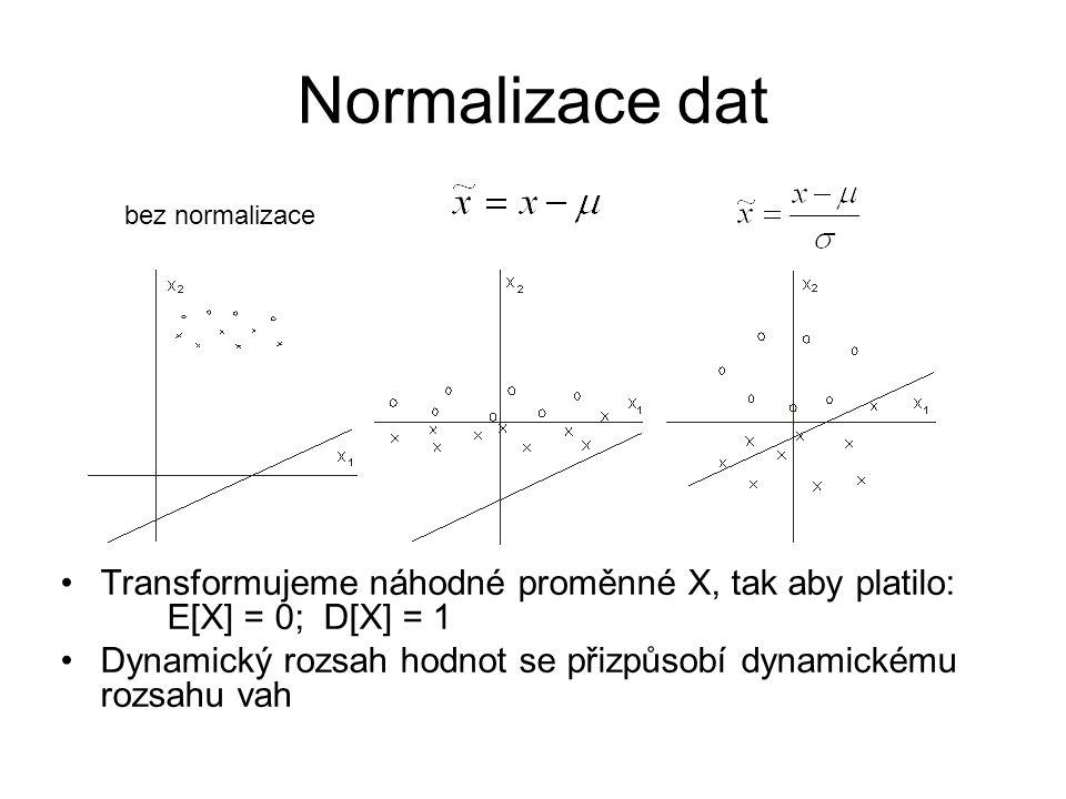 Normalizace dat Transformujeme náhodné proměnné X, tak aby platilo: E[X] = 0; D[X] = 1 Dynamický rozsah hodnot se přizpůsobí dynamickému rozsahu vah b