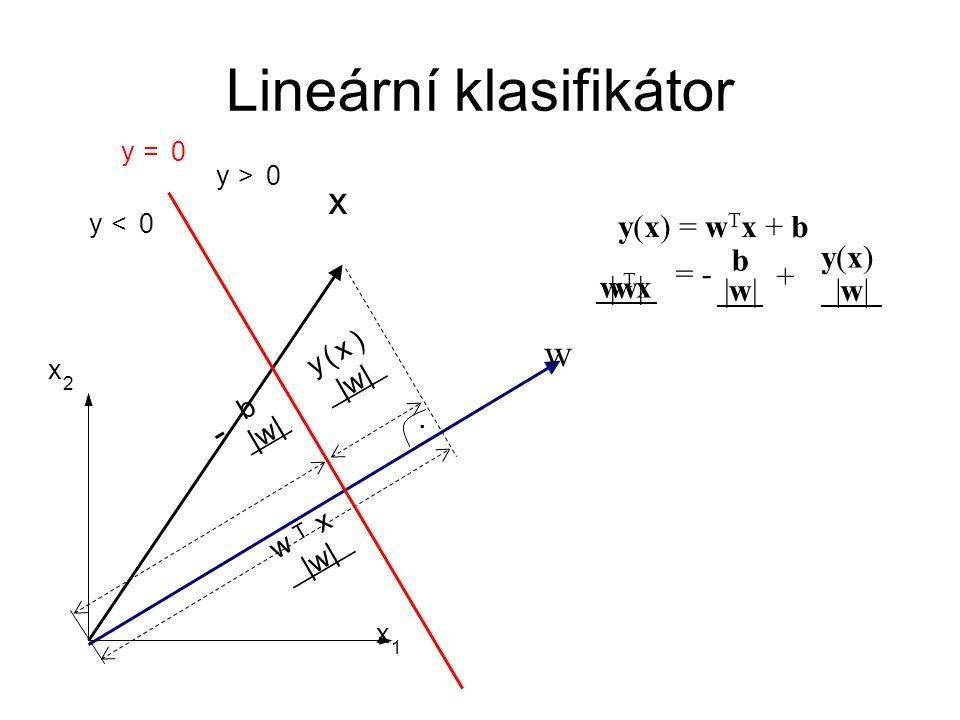 |w||w| Lineární klasifikátor. w x y ( x ) |w| - b |w||w| y > 0 y < 0 y = 0 x 1 x 2 w T x |w||w| |w||w| = - b + y(x)y(x) |w||w| y(x) = w T x + b wTxwTx