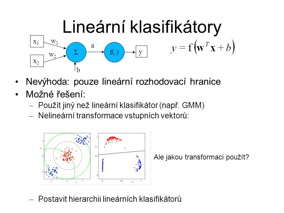 Lineární klasifikátory Nevýhoda: pouze lineární rozhodovací hranice Možné řešení: – Použít jiný než lineární klasifikátor (např. GMM) – Nelineární tra