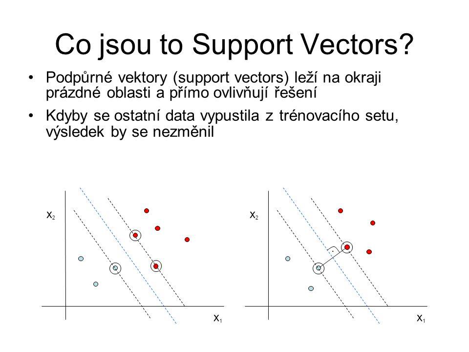 Co jsou to Support Vectors? Podpůrné vektory (support vectors) leží na okraji prázdné oblasti a přímo ovlivňují řešení Kdyby se ostatní data vypustila