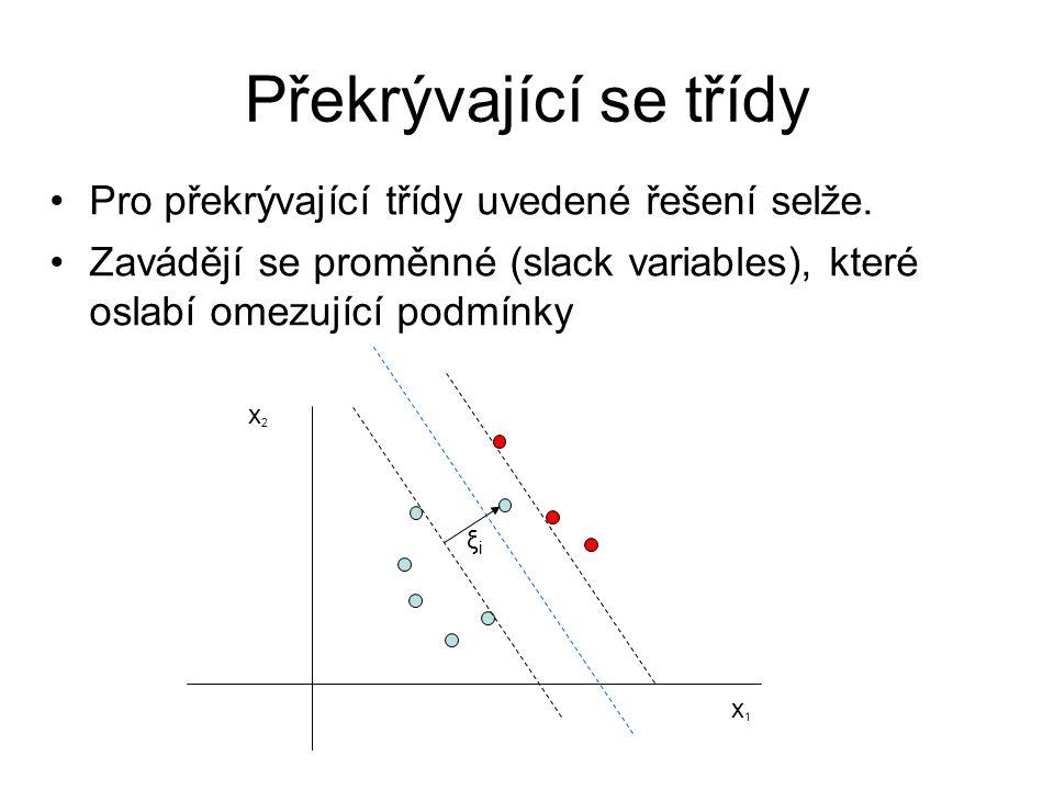 Překrývající se třídy Pro překrývající třídy uvedené řešení selže. Zavádějí se proměnné (slack variables), které oslabí omezující podmínky x1x1 x2x2 ξ