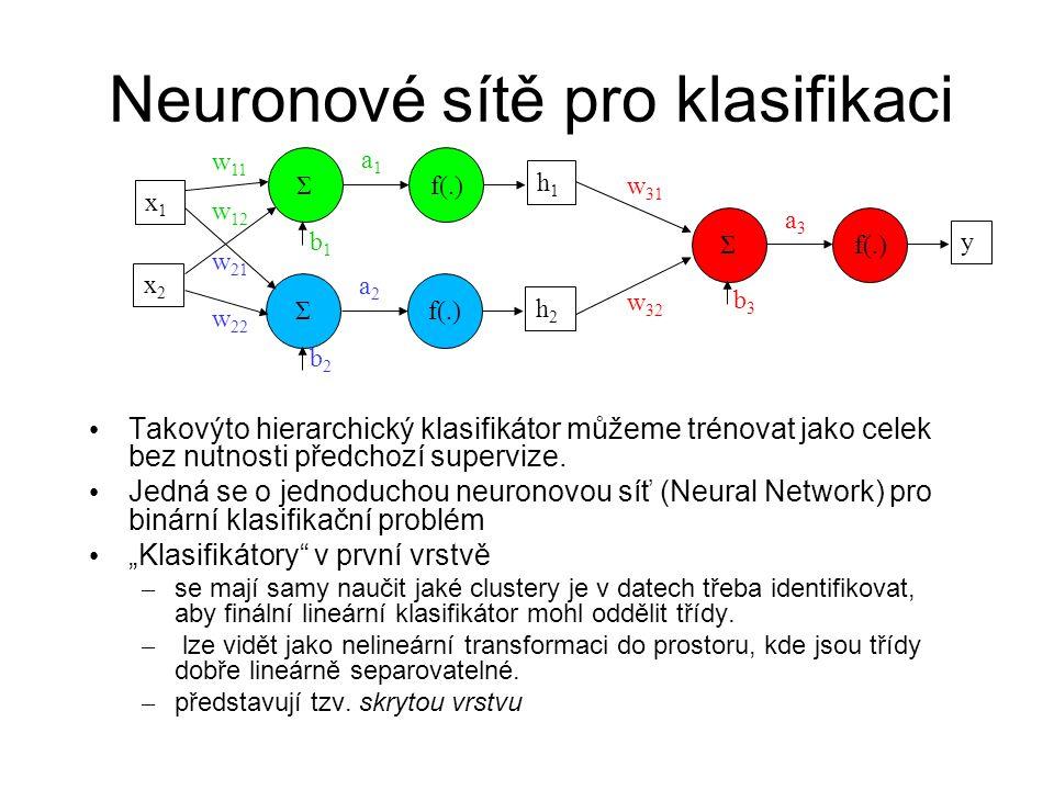 Neuronové sítě pro klasifikaci Takovýto hierarchický klasifikátor můžeme trénovat jako celek bez nutnosti předchozí supervize. Jedná se o jednoduchou