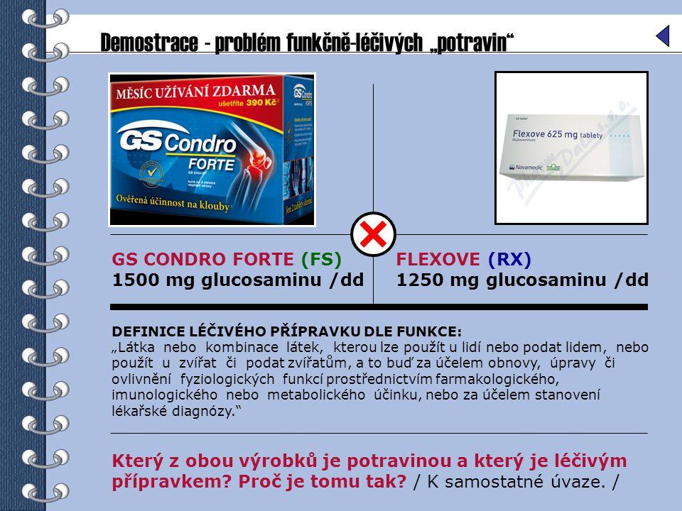 """Demostrace - problém funkčně-léčivých """"potravin GS CONDRO FORTE (FS) FLEXOVE (RX) 1500 mg glucosaminu /dd 1250 mg glucosaminu /dd DEFINICE LÉČIVÉHO PŘÍPRAVKU DLE FUNKCE: """"Látka nebo kombinace látek, kterou lze použít u lidí nebo podat lidem, nebo použít u zvířat či podat zvířatům, a to buď za účelem obnovy, úpravy či ovlivnění fyziologických funkcí prostřednictvím farmakologického, imunologického nebo metabolického účinku, nebo za účelem stanovení lékařské diagnózy. Který z obou výrobků je potravinou a který je léčivým přípravkem."""