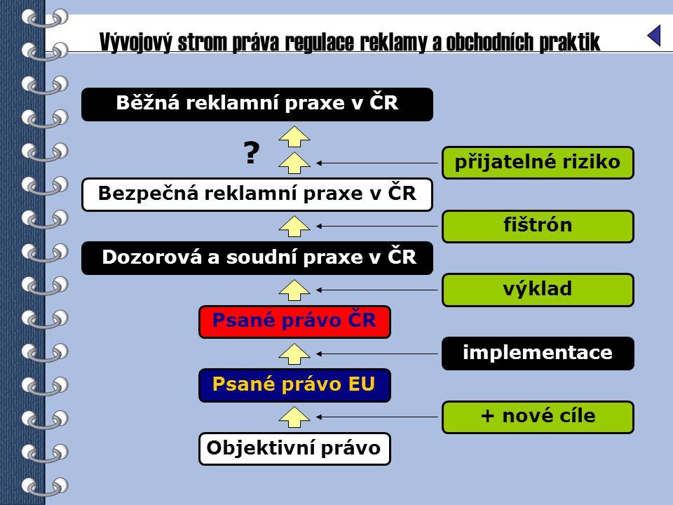 Principy právní /ne/rovnováhy
