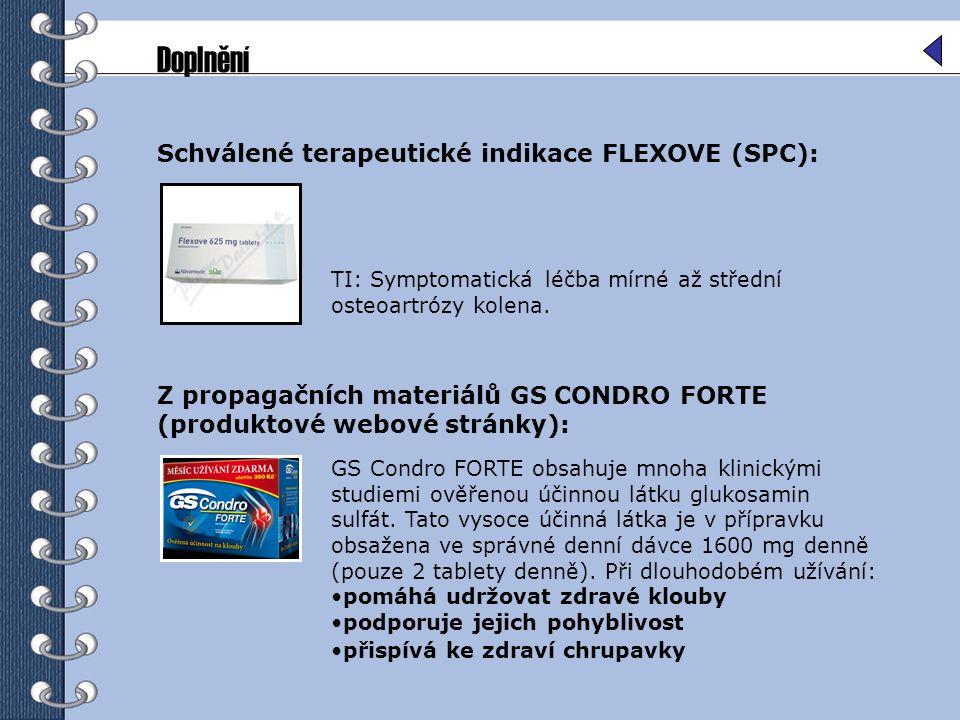 Doplnění Schválené terapeutické indikace FLEXOVE (SPC): Z propagačních materiálů GS CONDRO FORTE (produktové webové stránky): TI: Symptomatická léčba mírné až střední osteoartrózy kolena.