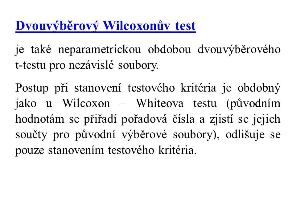 Dvouvýběrový Wilcoxonův test je také neparametrickou obdobou dvouvýběrového t-testu pro nezávislé soubory. Postup při stanovení testového kritéria je