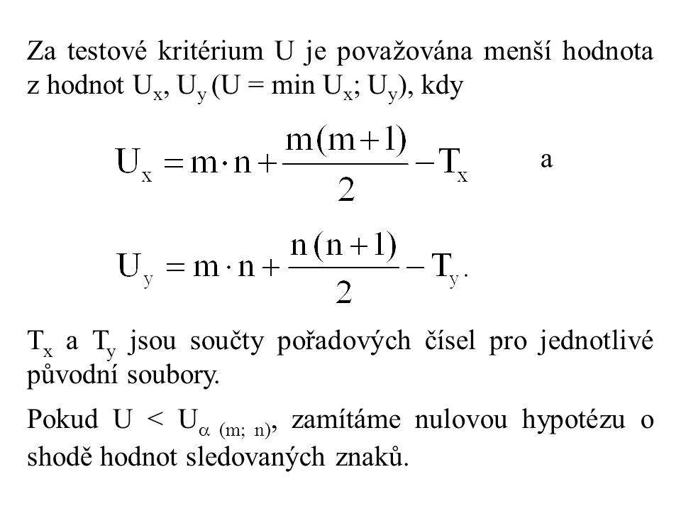 Za testové kritérium U je považována menší hodnota z hodnot U x, U y (U = min U x ; U y ), kdy a T x a T y jsou součty pořadových čísel pro jednotlivé původní soubory.