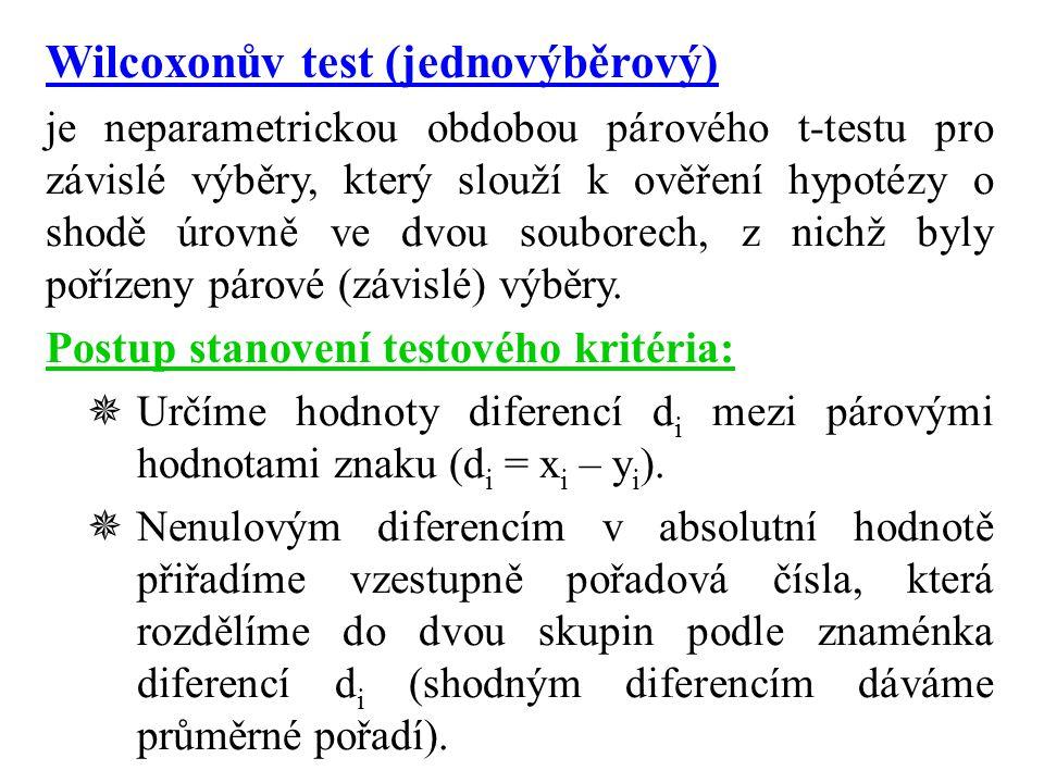Wilcoxonův test (jednovýběrový) je neparametrickou obdobou párového t-testu pro závislé výběry, který slouží k ověření hypotézy o shodě úrovně ve dvou