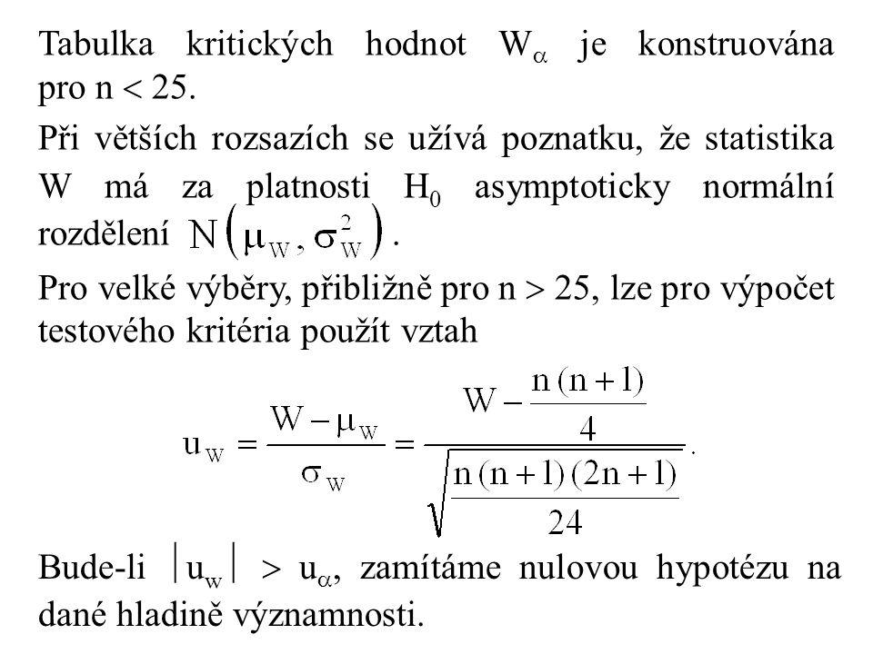 Tabulka kritických hodnot W  je konstruována pro n  25. Při větších rozsazích se užívá poznatku, že statistika W má za platnosti H 0 asymptoticky no