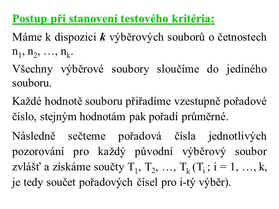 Postup při stanovení testového kritéria: Máme k dispozici k výběrových souborů o četnostech n 1, n 2, …, n k.