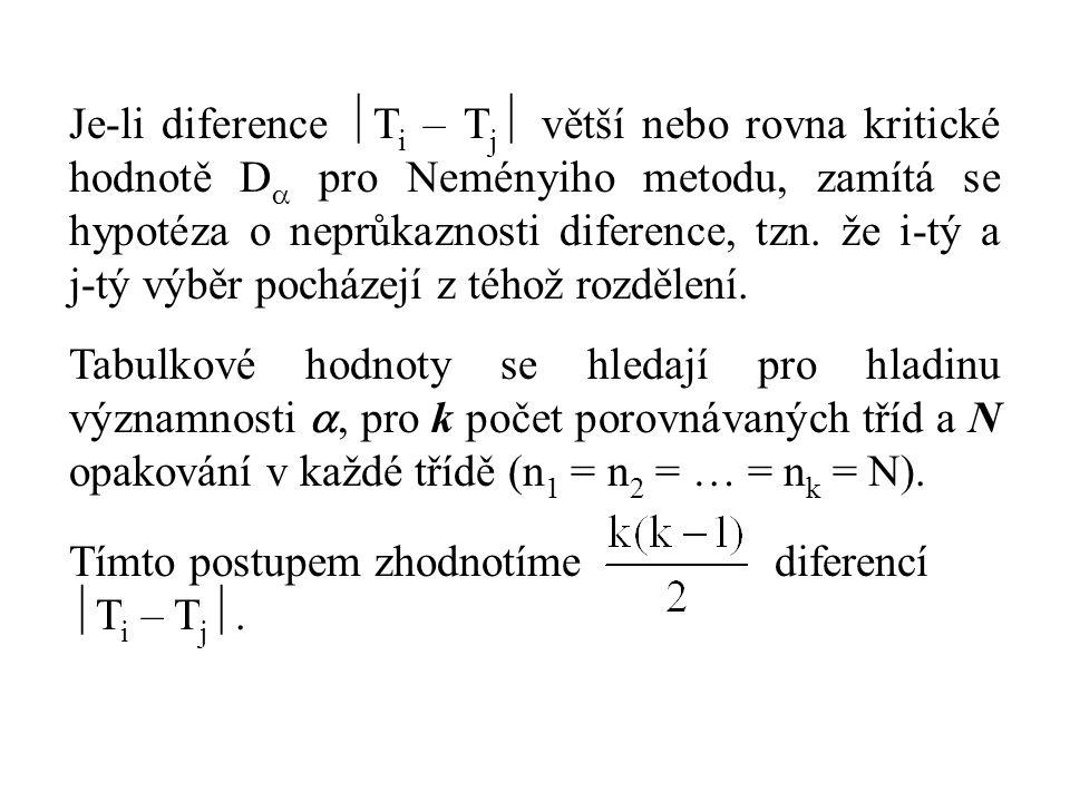 Je-li diference  T i – T j  větší nebo rovna kritické hodnotě D  pro Neményiho metodu, zamítá se hypotéza o neprůkaznosti diference, tzn.