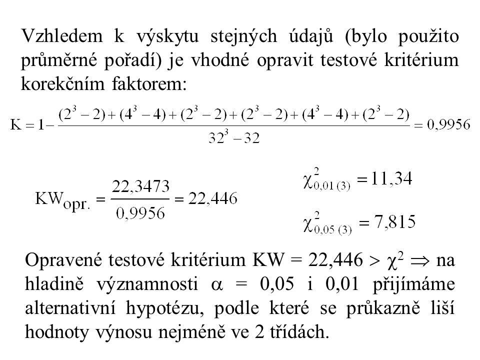 Vzhledem k výskytu stejných údajů (bylo použito průměrné pořadí) je vhodné opravit testové kritérium korekčním faktorem: Opravené testové kritérium KW = 22,446   2  na hladině významnosti  = 0,05 i 0,01 přijímáme alternativní hypotézu, podle které se průkazně liší hodnoty výnosu nejméně ve 2 třídách.