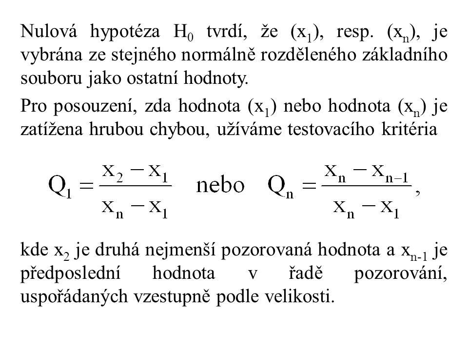 Nulová hypotéza H 0 tvrdí, že (x 1 ), resp. (x n ), je vybrána ze stejného normálně rozděleného základního souboru jako ostatní hodnoty. Pro posouzení