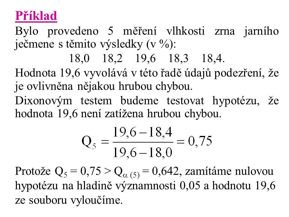 Příklad Bylo provedeno 5 měření vlhkosti zrna jarního ječmene s těmito výsledky (v %): 18,0 18,2 19,6 18,3 18,4. Hodnota 19,6 vyvolává v této řadě úda
