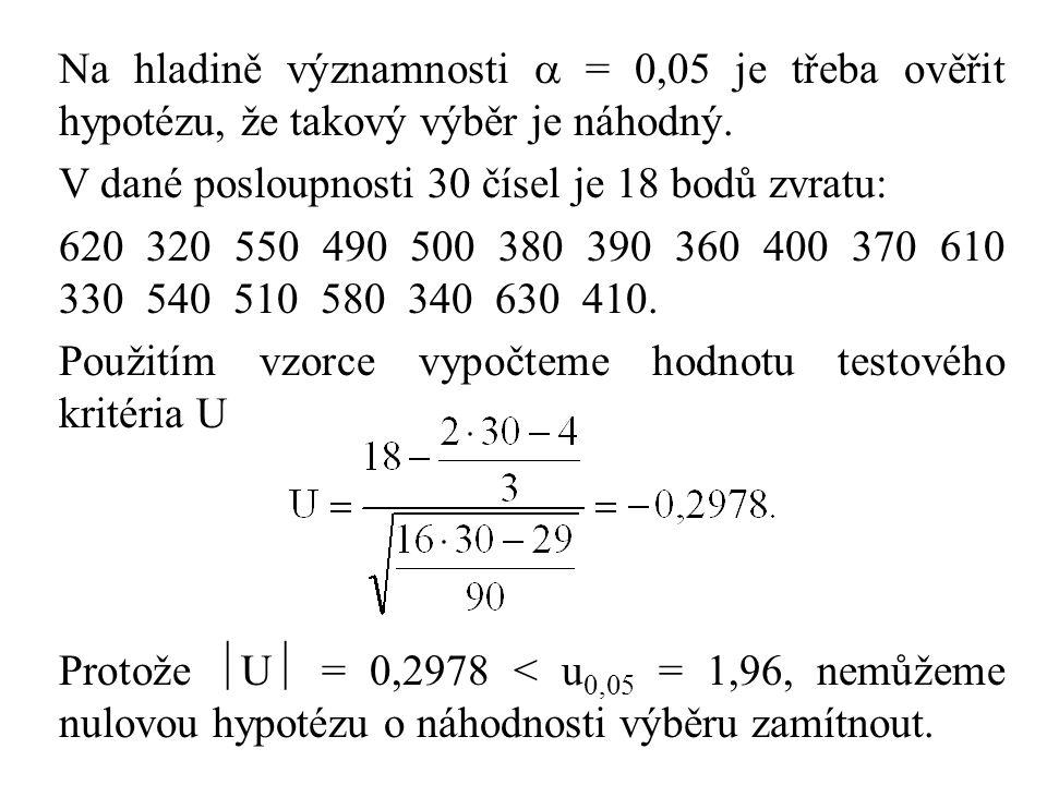Na hladině významnosti  = 0,05 je třeba ověřit hypotézu, že takový výběr je náhodný. V dané posloupnosti 30 čísel je 18 bodů zvratu: 620 320 550 490