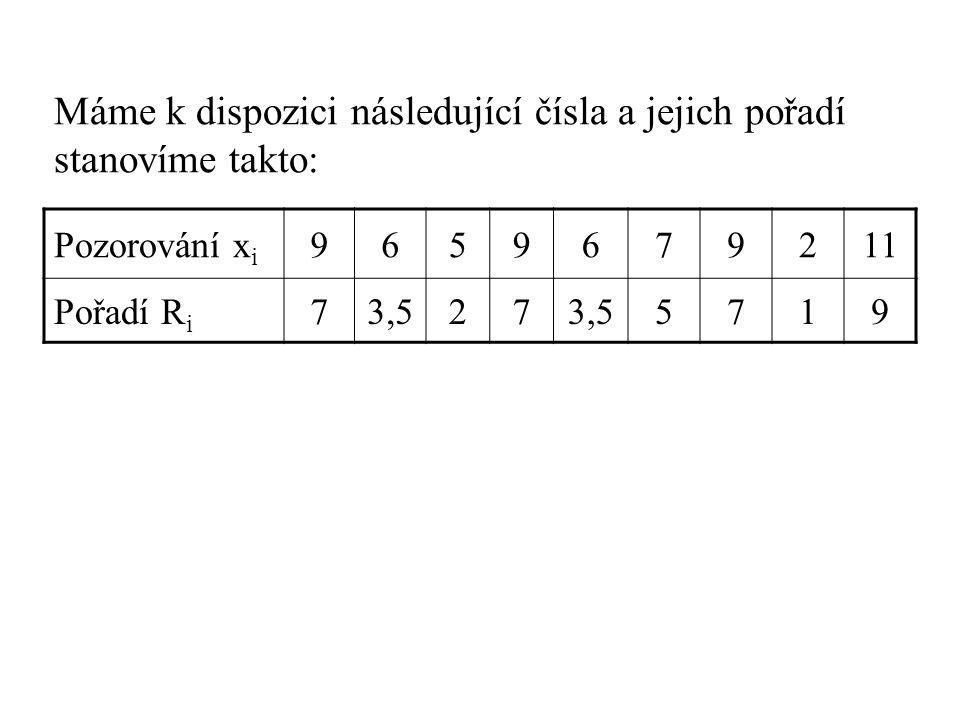 Pozorování x i 9659679211 Pořadí R i 73,527 5719 Máme k dispozici následující čísla a jejich pořadí stanovíme takto: