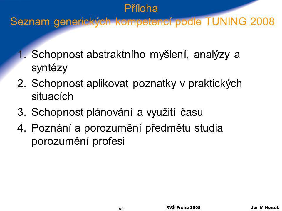 RVŠ Praha 2008 Jan M Honzík 84 Příloha Seznam generických kompetencí podle TUNING 2008 1.Schopnost abstraktního myšlení, analýzy a syntézy 2.Schopnost